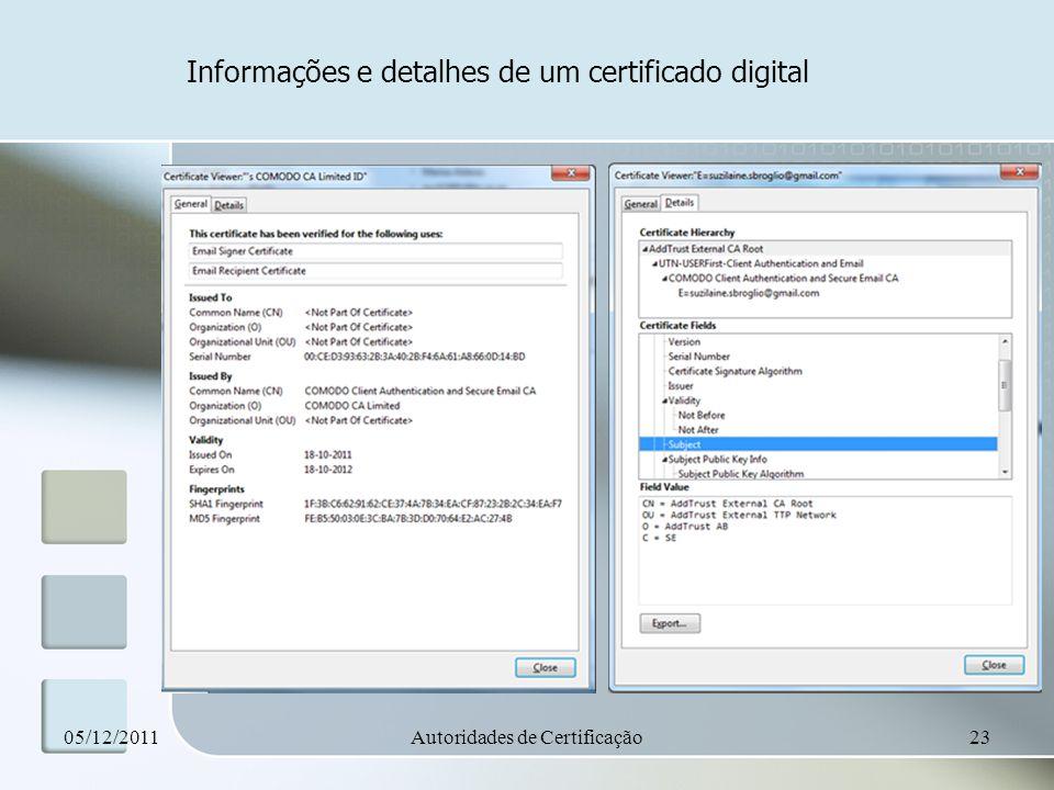 Informações e detalhes de um certificado digital