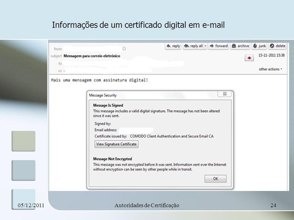 Informações de um certificado digital em e-mail