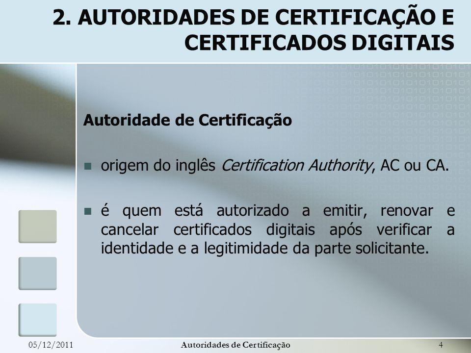 2. AUTORIDADES DE CERTIFICAÇÃO E CERTIFICADOS DIGITAIS