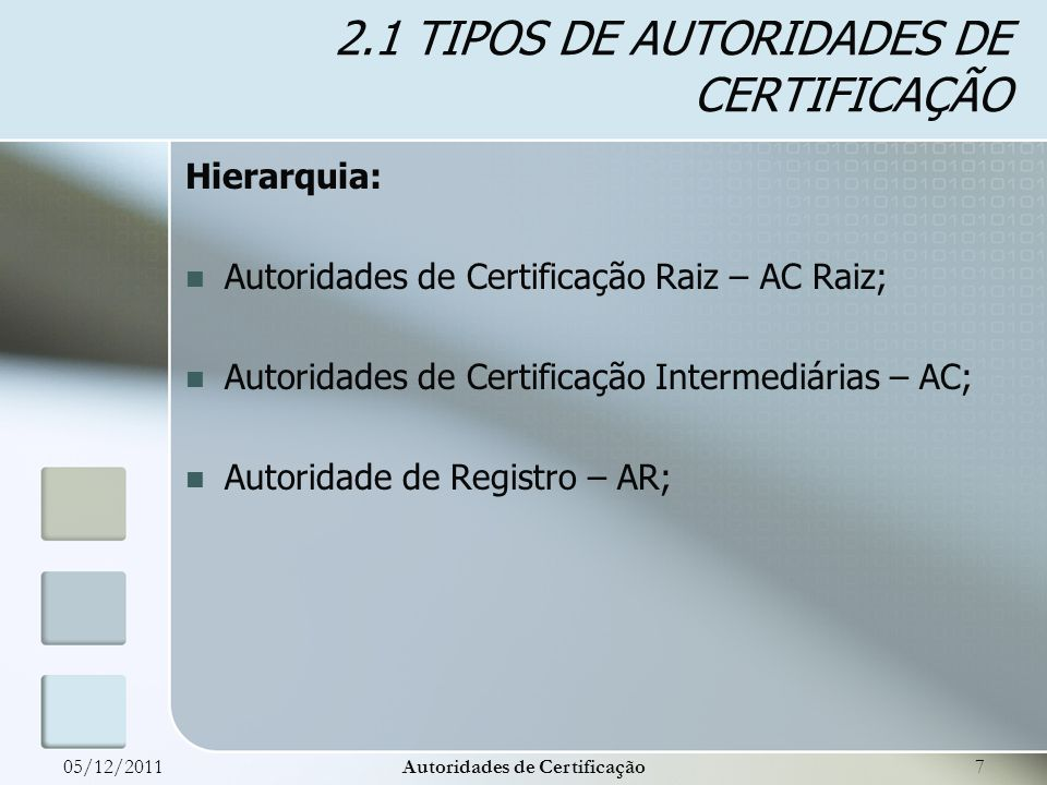 2.1 TIPOS DE AUTORIDADES DE CERTIFICAÇÃO