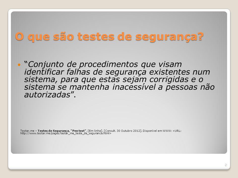 O que são testes de segurança