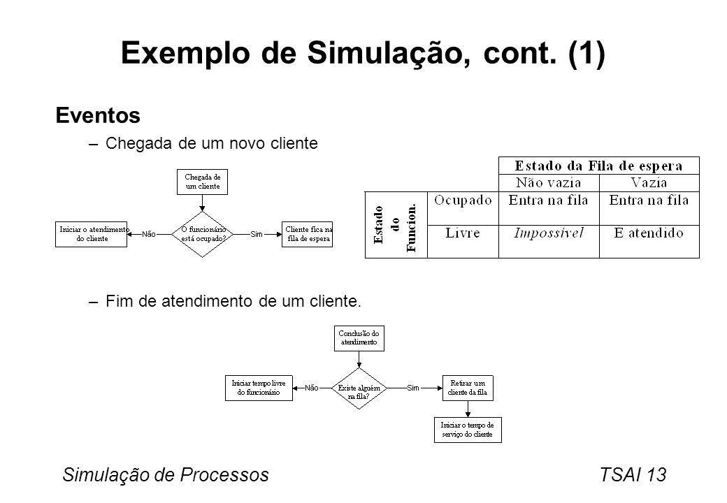 Exemplo de Simulação, cont. (1)