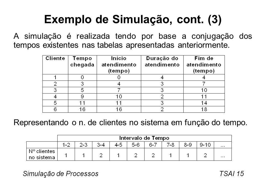 Exemplo de Simulação, cont. (3)