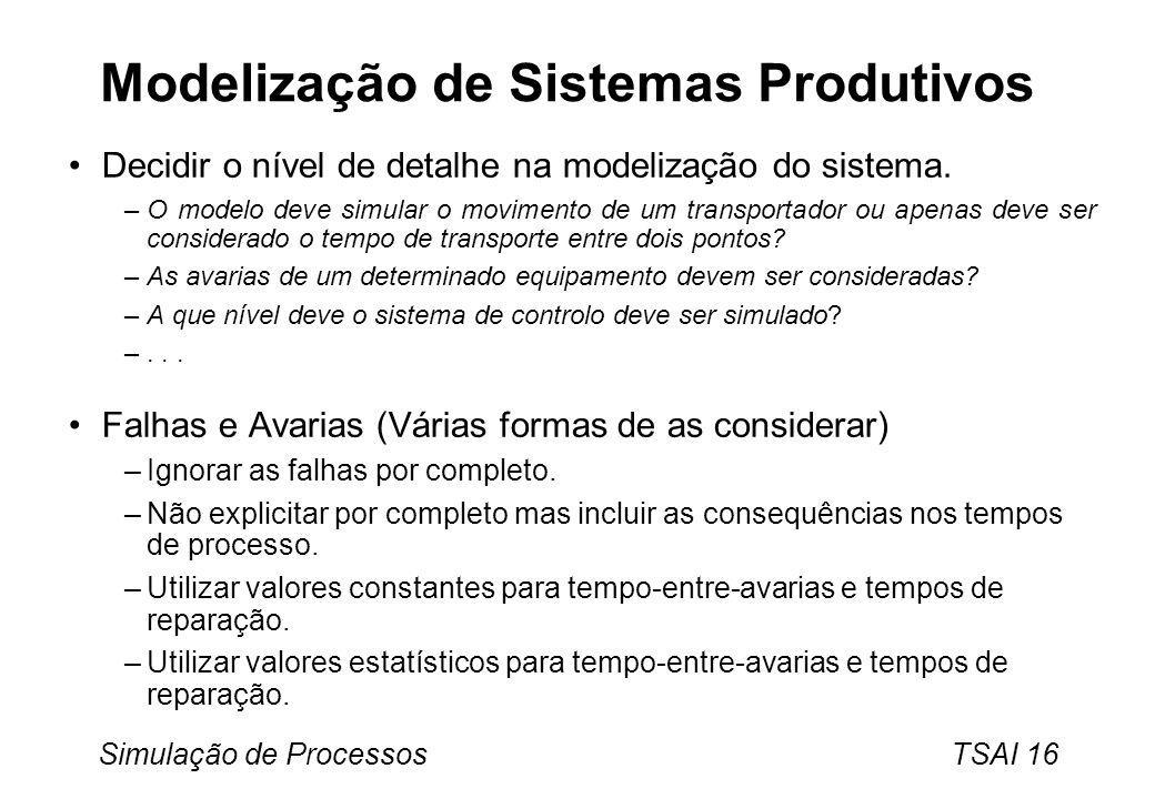Modelização de Sistemas Produtivos