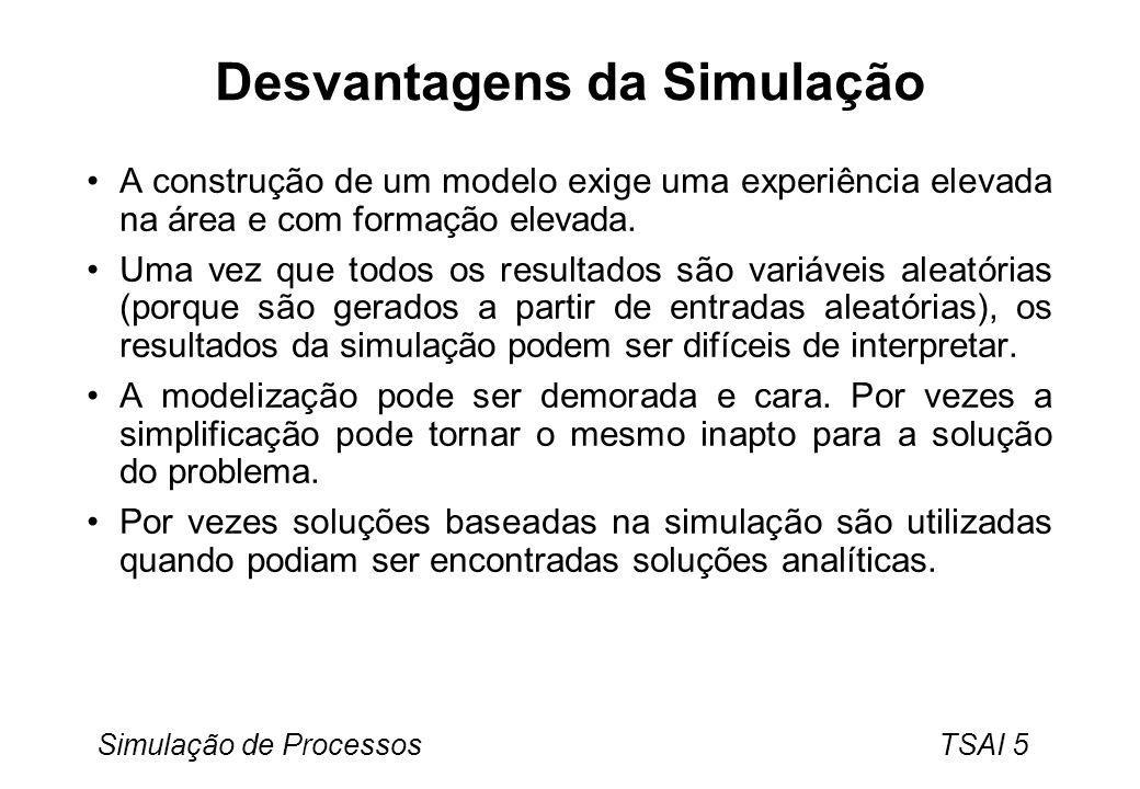 Desvantagens da Simulação