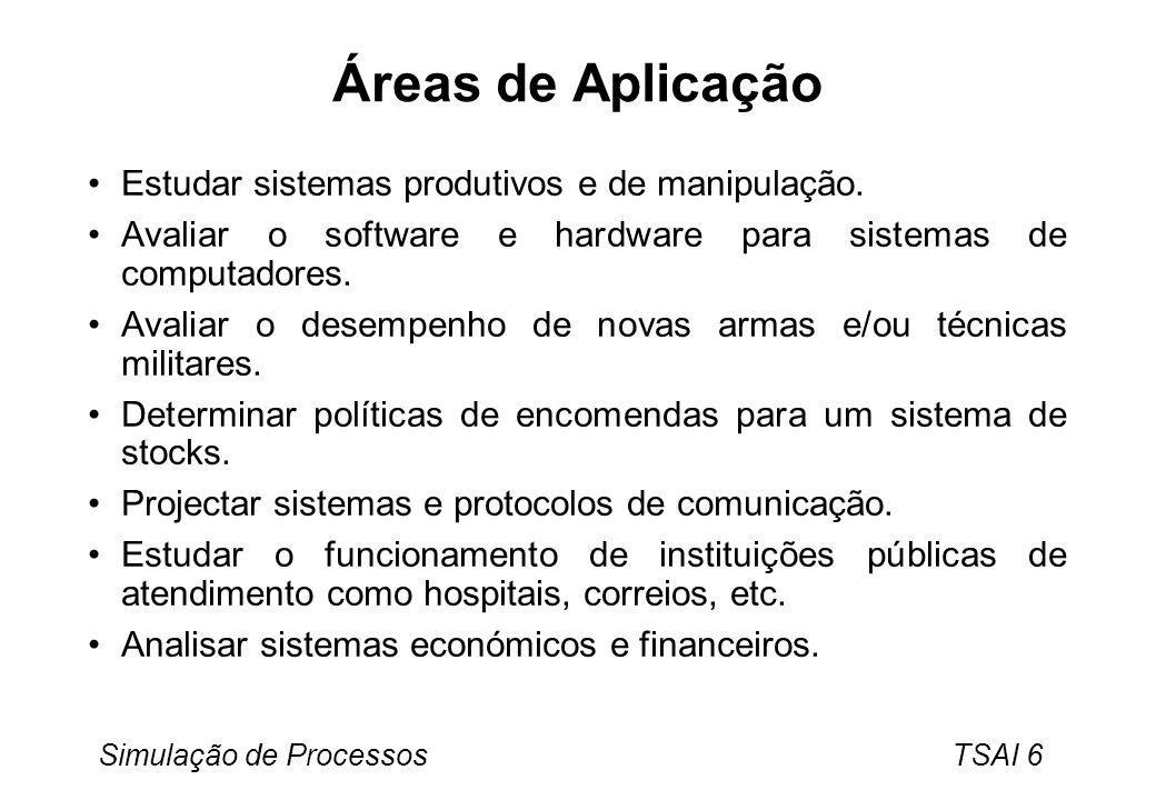 Áreas de Aplicação Estudar sistemas produtivos e de manipulação.
