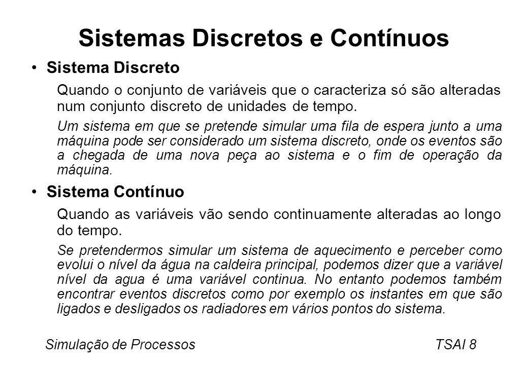 Sistemas Discretos e Contínuos