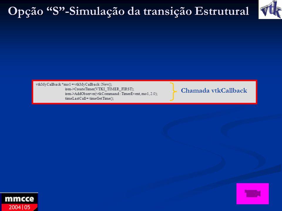 Opção S -Simulação da transição Estrutural