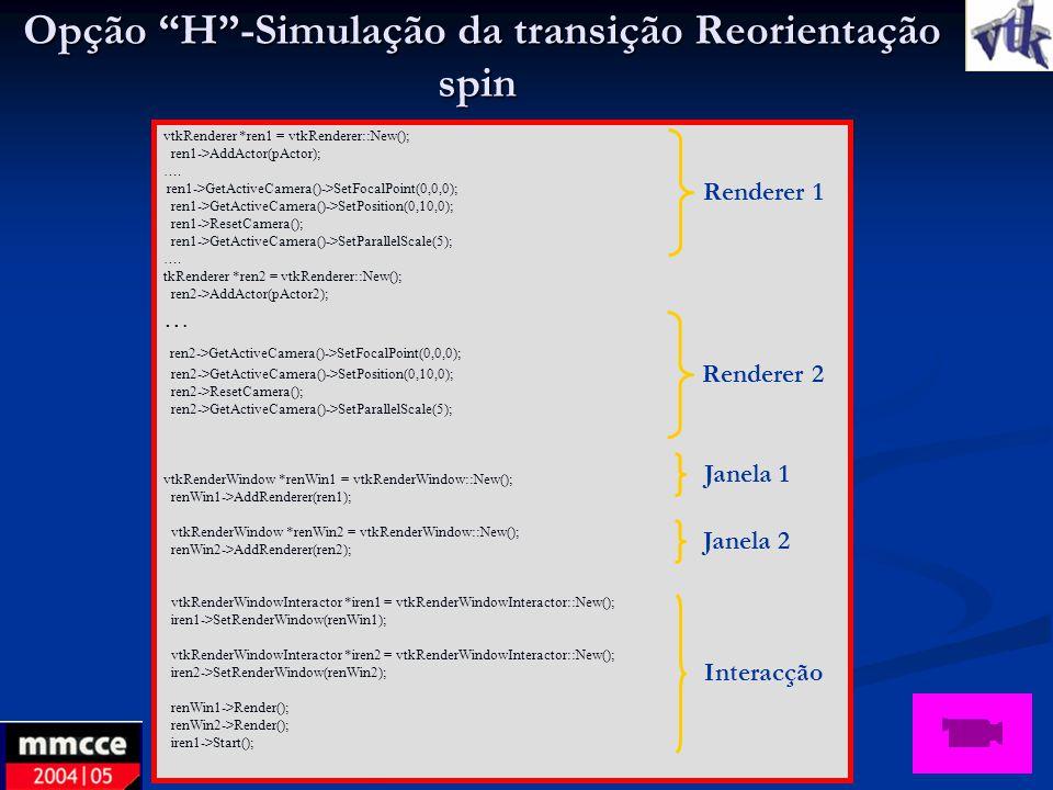 Opção H -Simulação da transição Reorientação spin