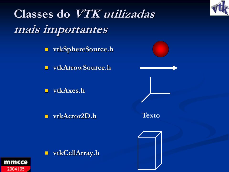 Classes do VTK utilizadas mais importantes