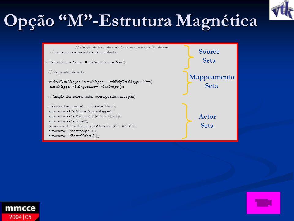 Opção M -Estrutura Magnética