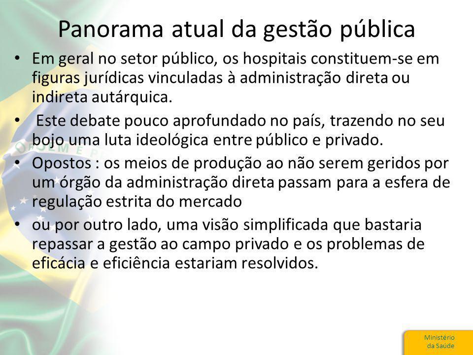 Panorama atual da gestão pública