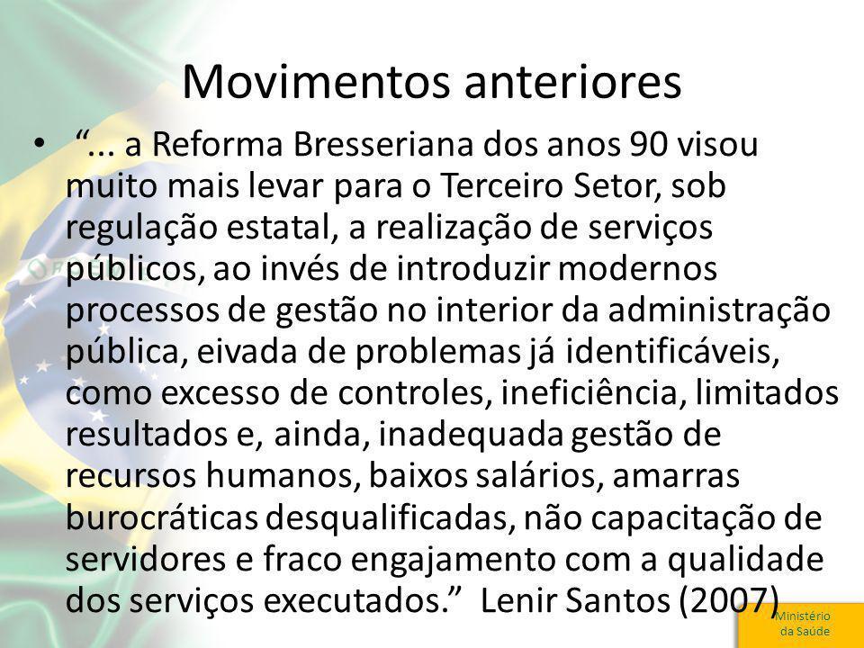 Movimentos anteriores