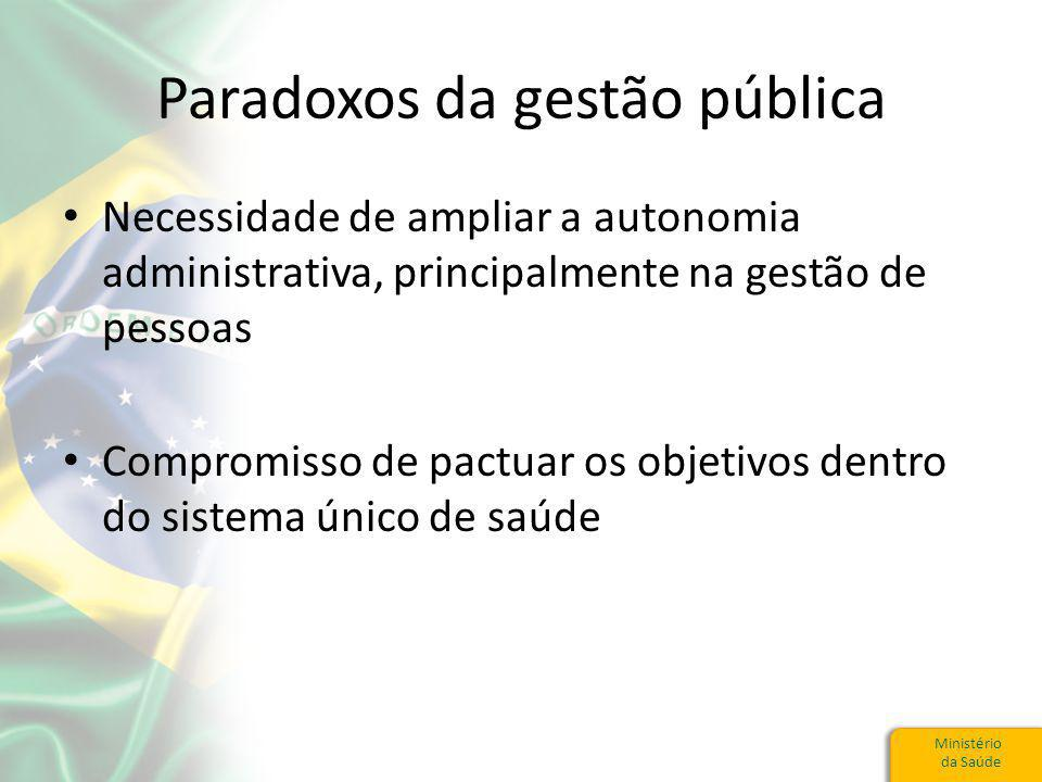 Paradoxos da gestão pública