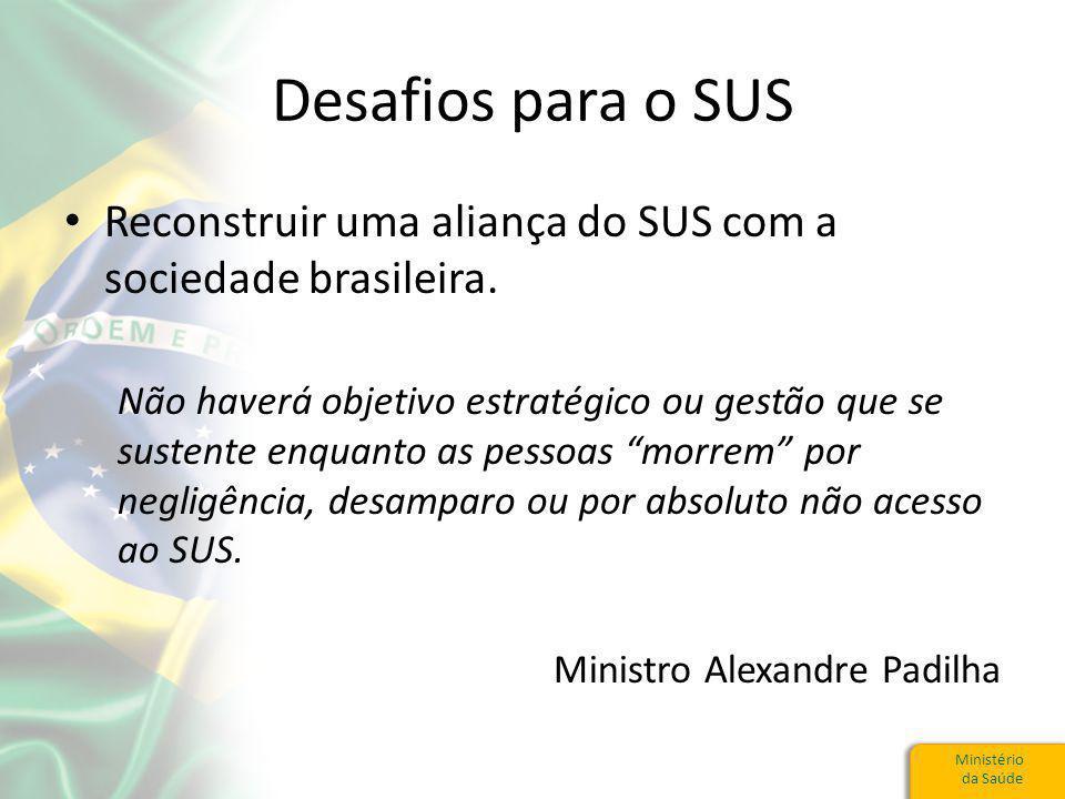 Desafios para o SUS Reconstruir uma aliança do SUS com a sociedade brasileira.