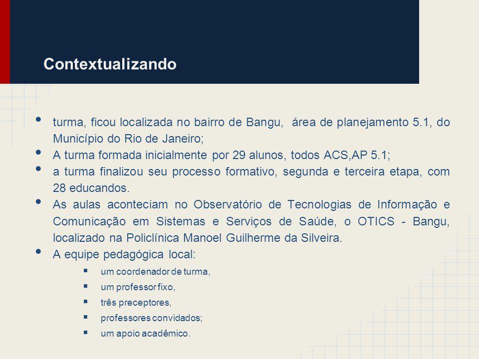 Contextualizando turma, ficou localizada no bairro de Bangu, área de planejamento 5.1, do Município do Rio de Janeiro;