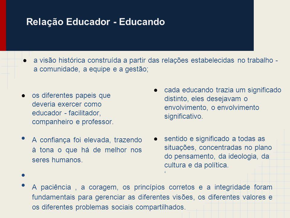 Relação Educador - Educando