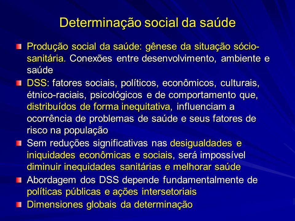 Determinação social da saúde