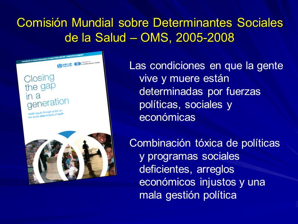 Comisión Mundial sobre Determinantes Sociales de la Salud – OMS, 2005-2008