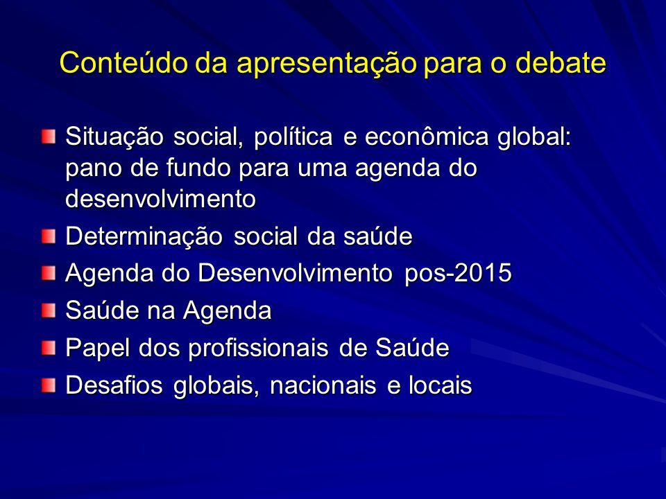 Conteúdo da apresentação para o debate