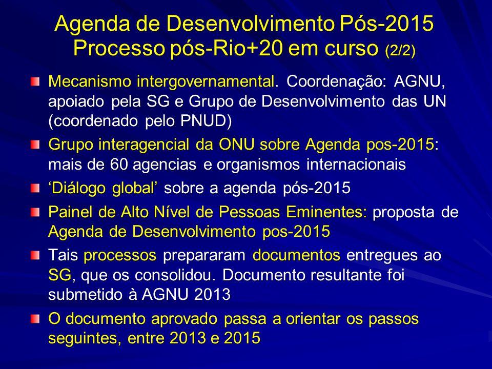 Agenda de Desenvolvimento Pós-2015 Processo pós-Rio+20 em curso (2/2)