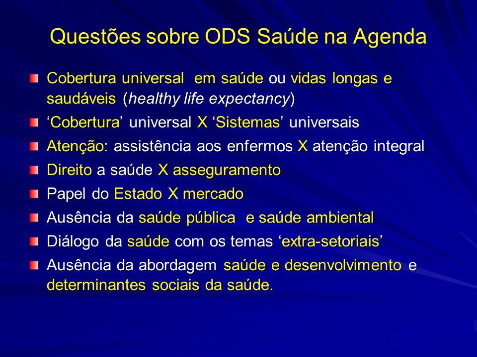 Questões sobre ODS Saúde na Agenda