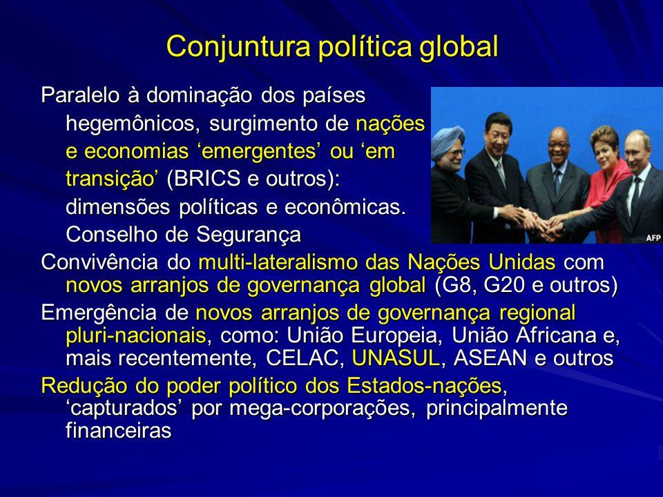 Conjuntura política global