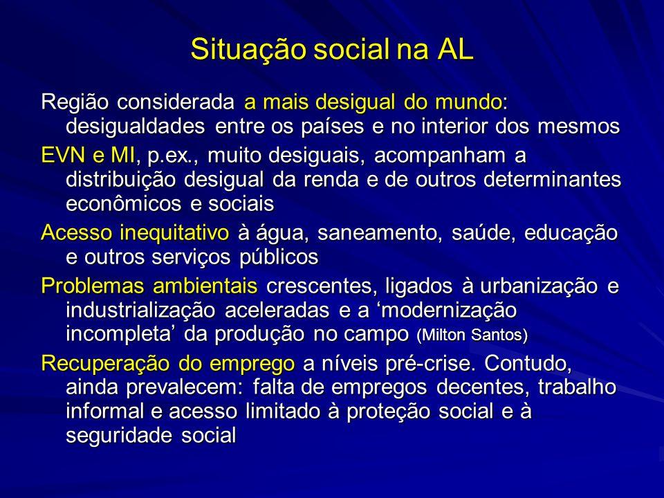 Situação social na AL Região considerada a mais desigual do mundo: desigualdades entre os países e no interior dos mesmos.