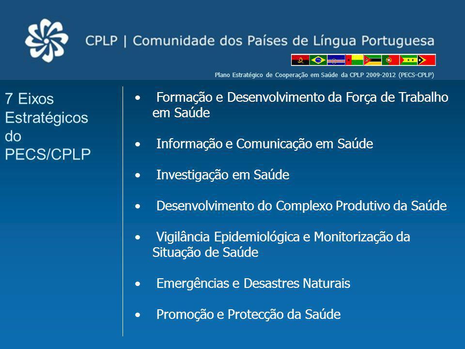 7 Eixos Estratégicos do PECS/CPLP