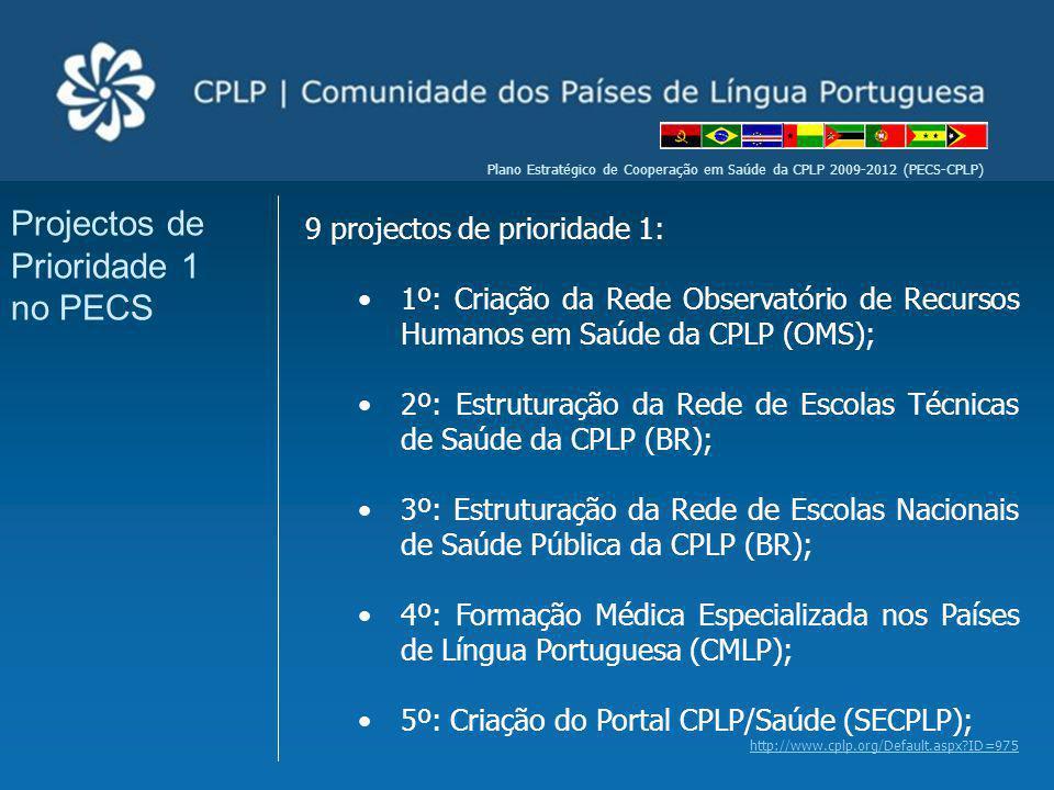 Projectos de Prioridade 1 no PECS 9 projectos de prioridade 1: