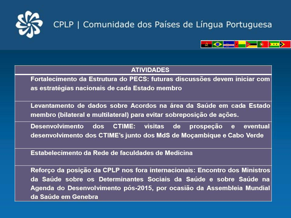 ATIVIDADES Fortalecimento da Estrutura do PECS: futuras discussões devem iniciar com as estratégias nacionais de cada Estado membro.