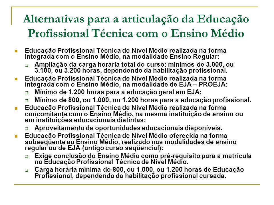 Alternativas para a articulação da Educação Profissional Técnica com o Ensino Médio
