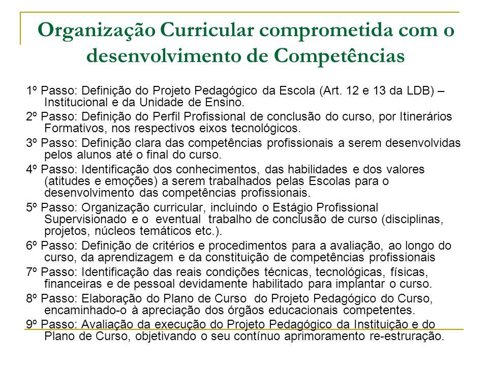 Organização Curricular comprometida com o desenvolvimento de Competências