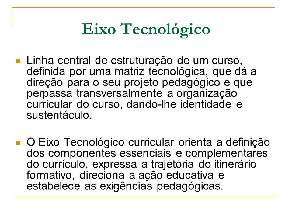 Eixo Tecnológico