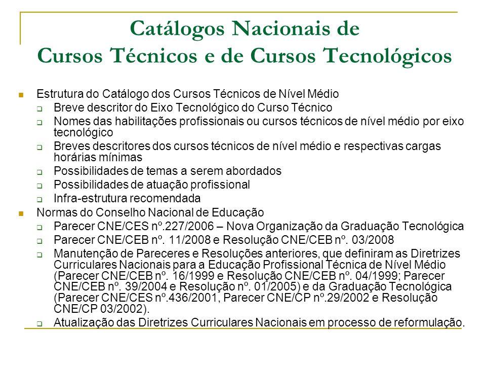 Catálogos Nacionais de Cursos Técnicos e de Cursos Tecnológicos
