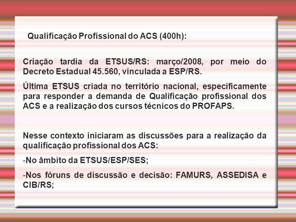 Qualificação Profissional do ACS (400h):