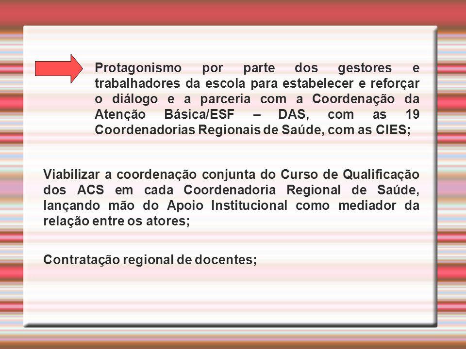 Protagonismo por parte dos gestores e trabalhadores da escola para estabelecer e reforçar o diálogo e a parceria com a Coordenação da Atenção Básica/ESF – DAS, com as 19 Coordenadorias Regionais de Saúde, com as CIES;