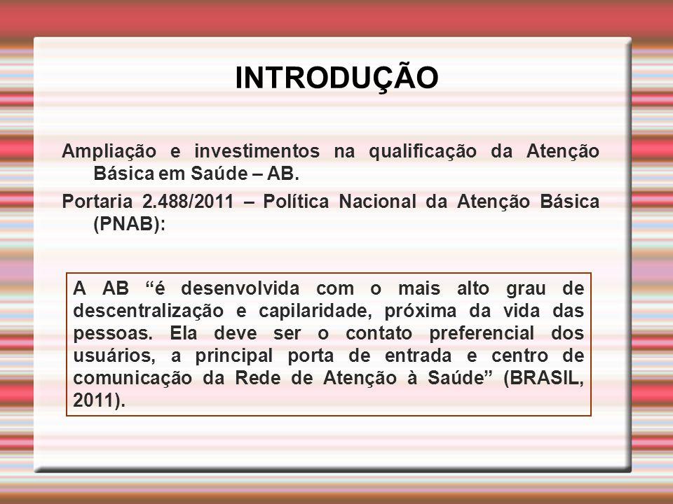 INTRODUÇÃO Ampliação e investimentos na qualificação da Atenção Básica em Saúde – AB.
