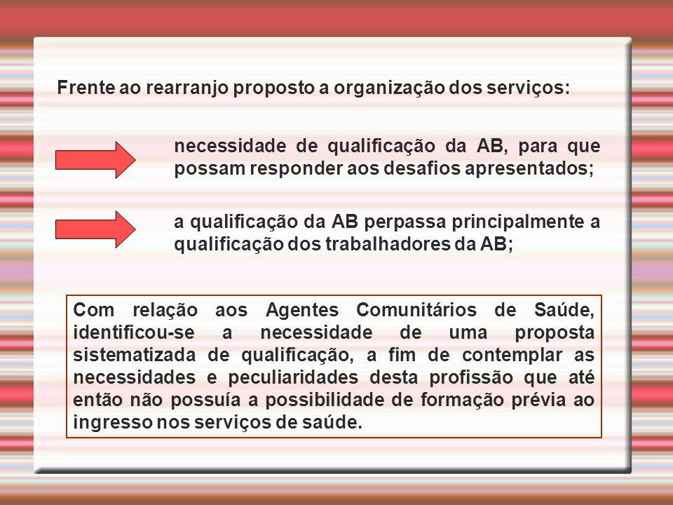 Frente ao rearranjo proposto a organização dos serviços:
