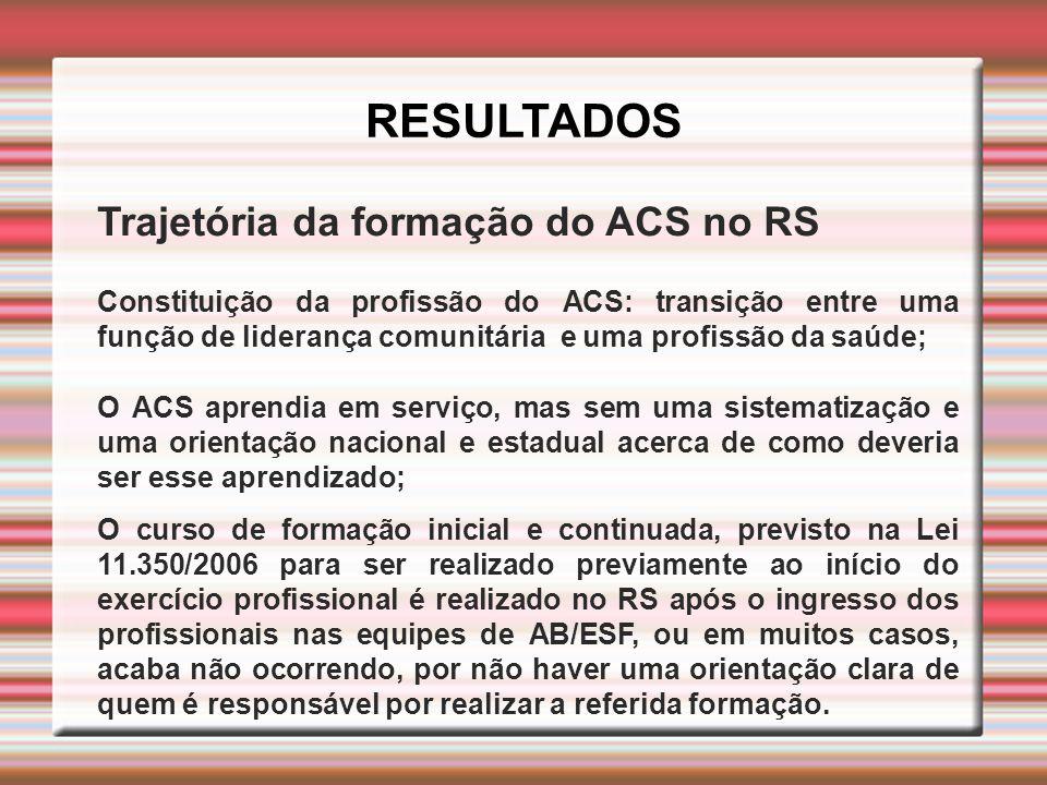 RESULTADOS Trajetória da formação do ACS no RS