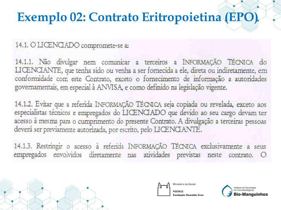 Exemplo 02: Contrato Eritropoietina (EPO)