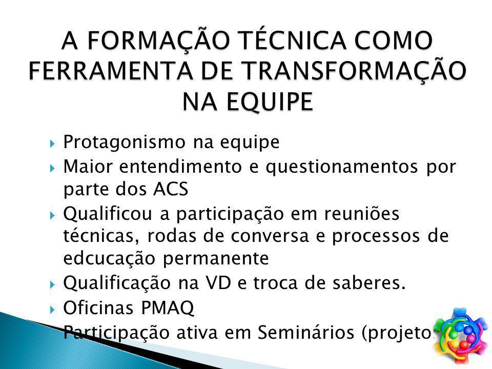 A FORMAÇÃO TÉCNICA COMO FERRAMENTA DE TRANSFORMAÇÃO NA EQUIPE