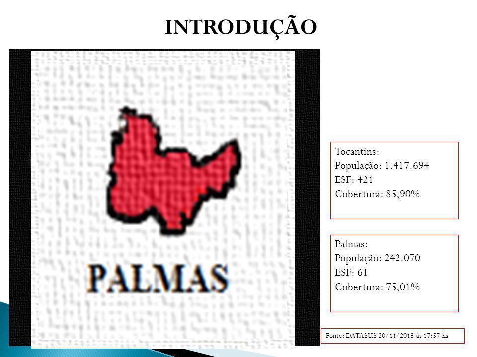 INTRODUÇÃO Tocantins: População: 1.417.694 ESF: 421 Cobertura: 85,90%