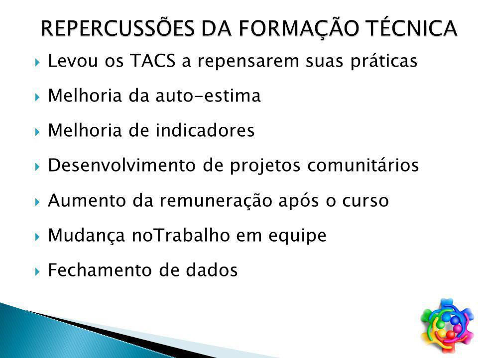 REPERCUSSÕES DA FORMAÇÃO TÉCNICA