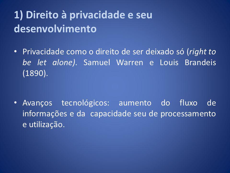 1) Direito à privacidade e seu desenvolvimento
