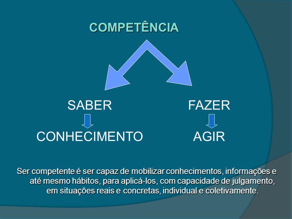 SABER CONHECIMENTO FAZER AGIR COMPETÊNCIA