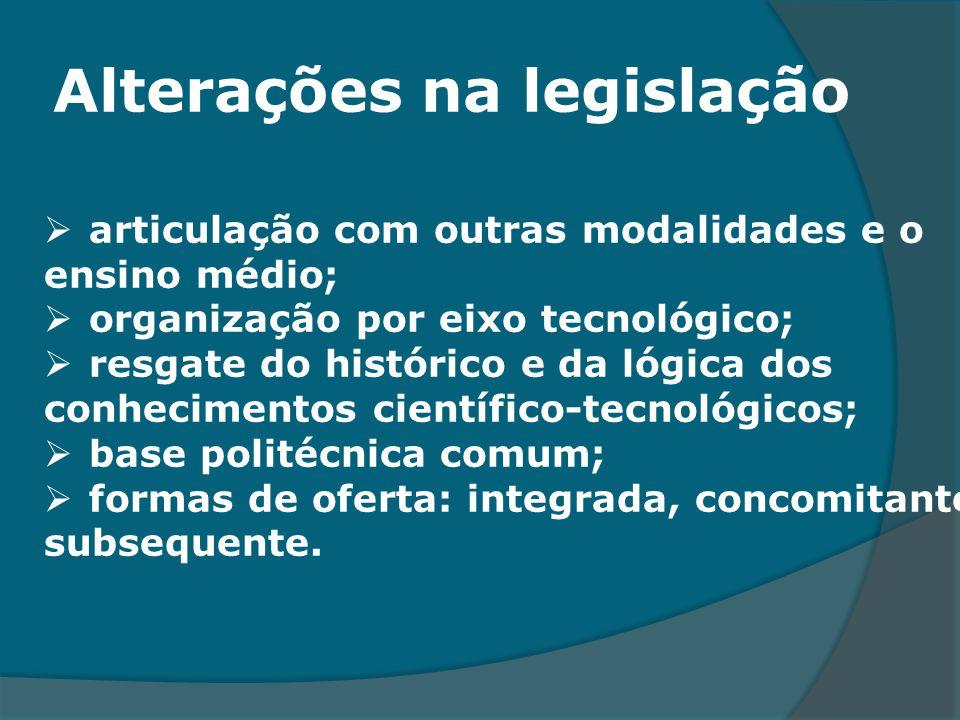 Alterações na legislação