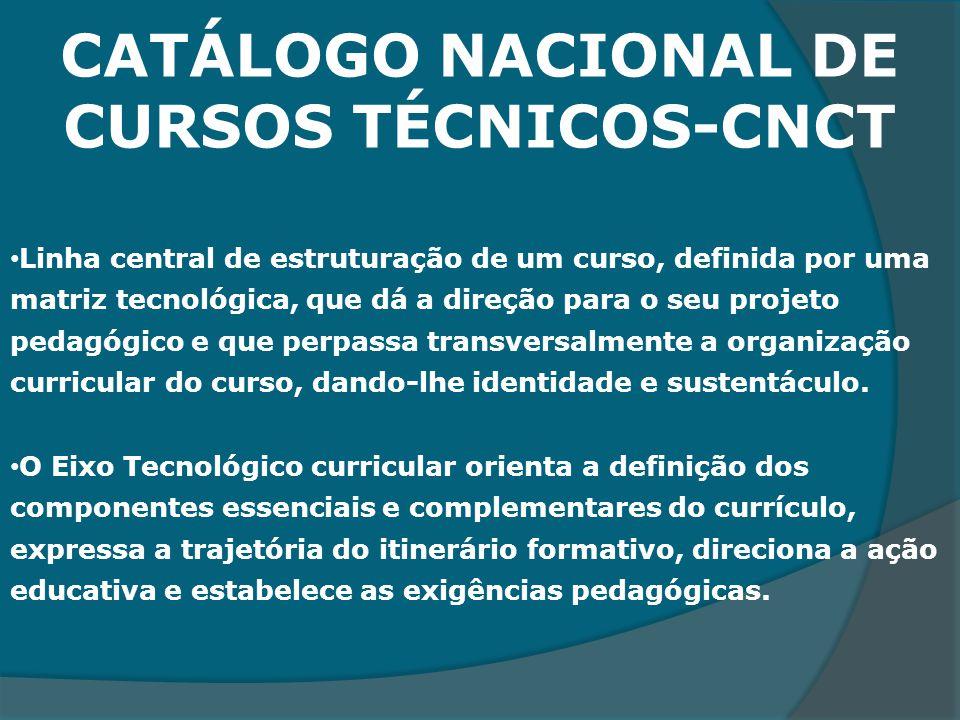 CATÁLOGO NACIONAL DE CURSOS TÉCNICOS-CNCT