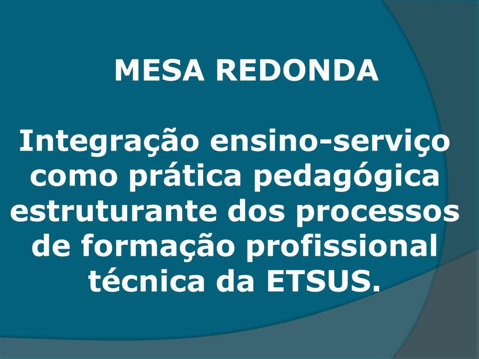 MESA REDONDA Integração ensino-serviço como prática pedagógica estruturante dos processos de formação profissional técnica da ETSUS.
