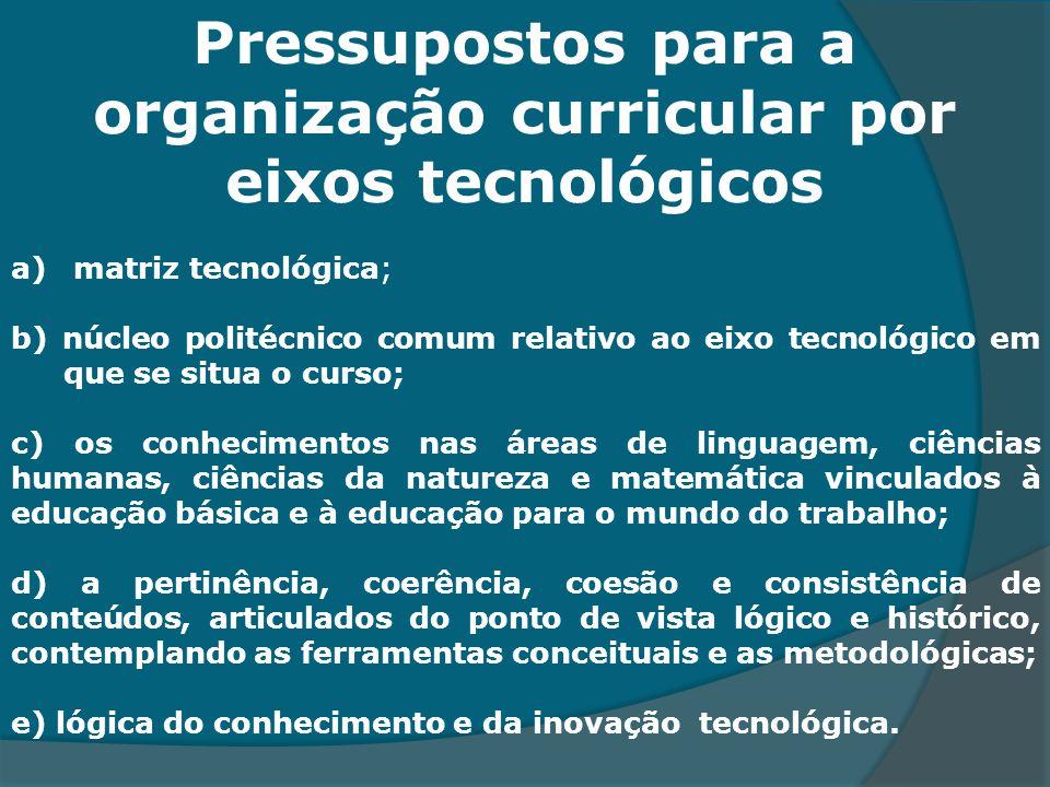 Pressupostos para a organização curricular por eixos tecnológicos